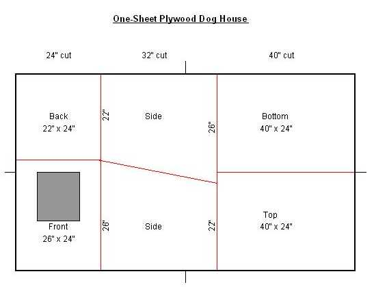 One sheet 4 39 x 8 39 plywood dog house resha sled dog for Small house design made of plywood